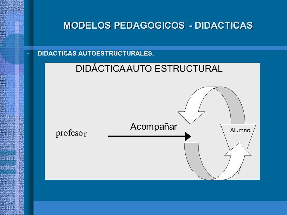 MODELOS PEDAGOGICOS - DIDACTICAS