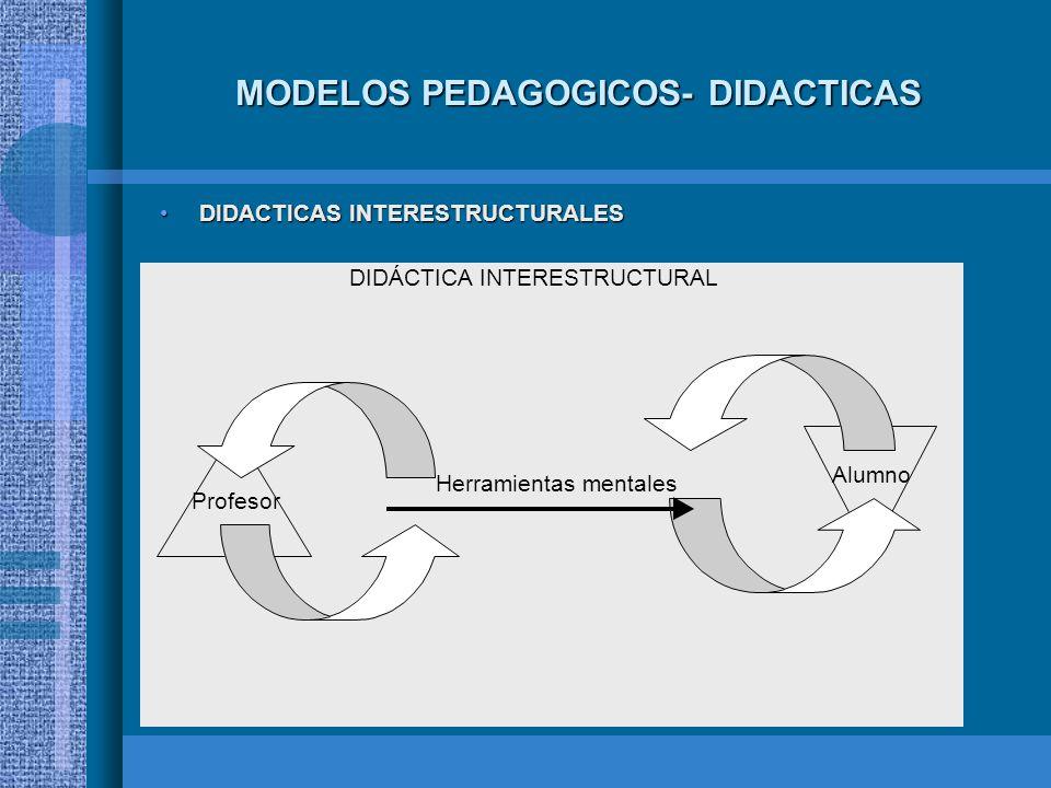 MODELOS PEDAGOGICOS- DIDACTICAS
