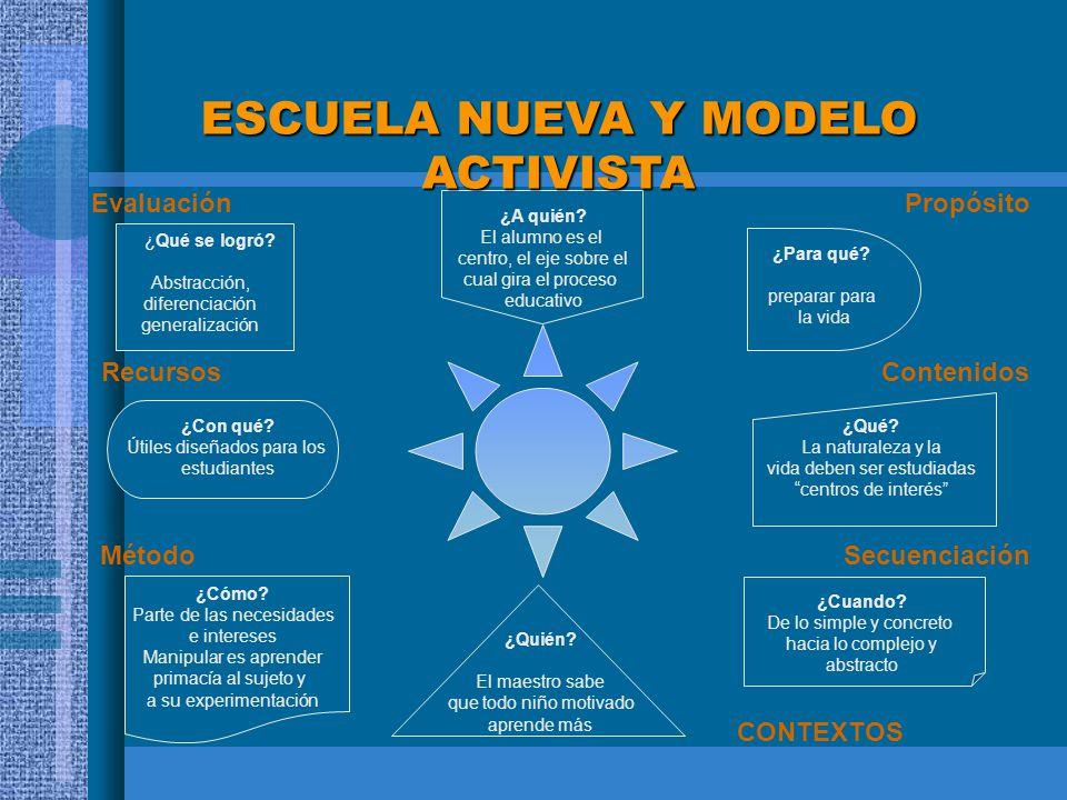ESCUELA NUEVA Y MODELO ACTIVISTA