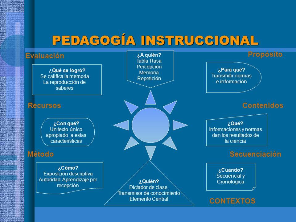 PEDAGOGÍA INSTRUCCIONAL