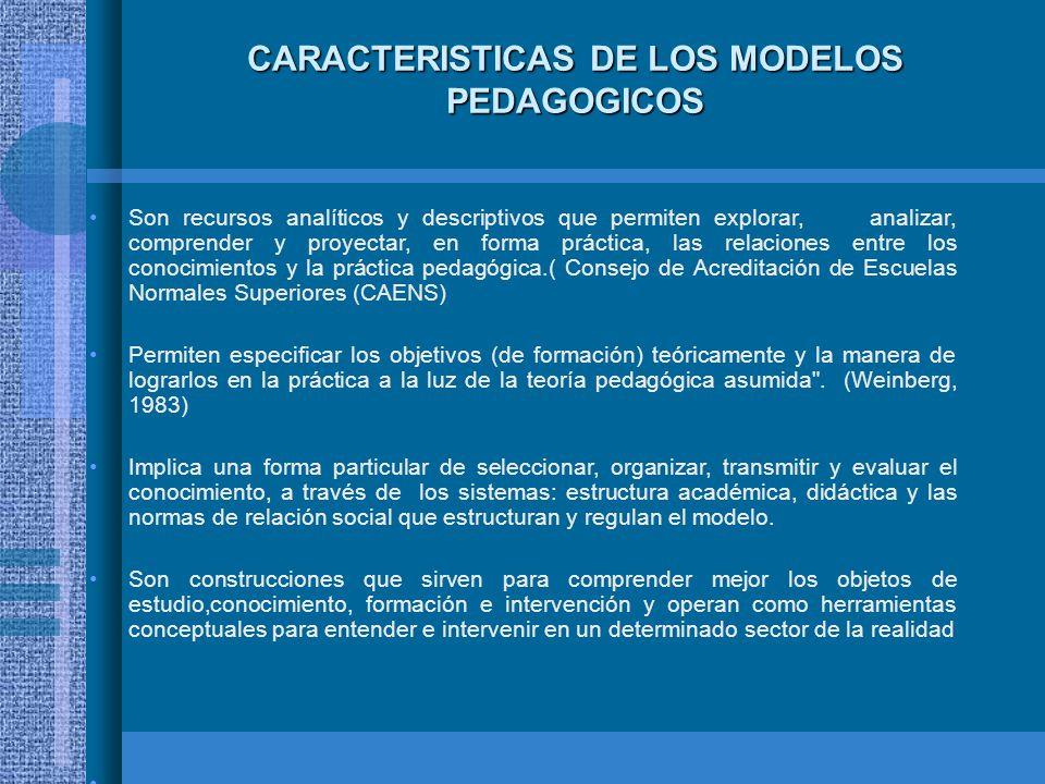 CARACTERISTICAS DE LOS MODELOS PEDAGOGICOS