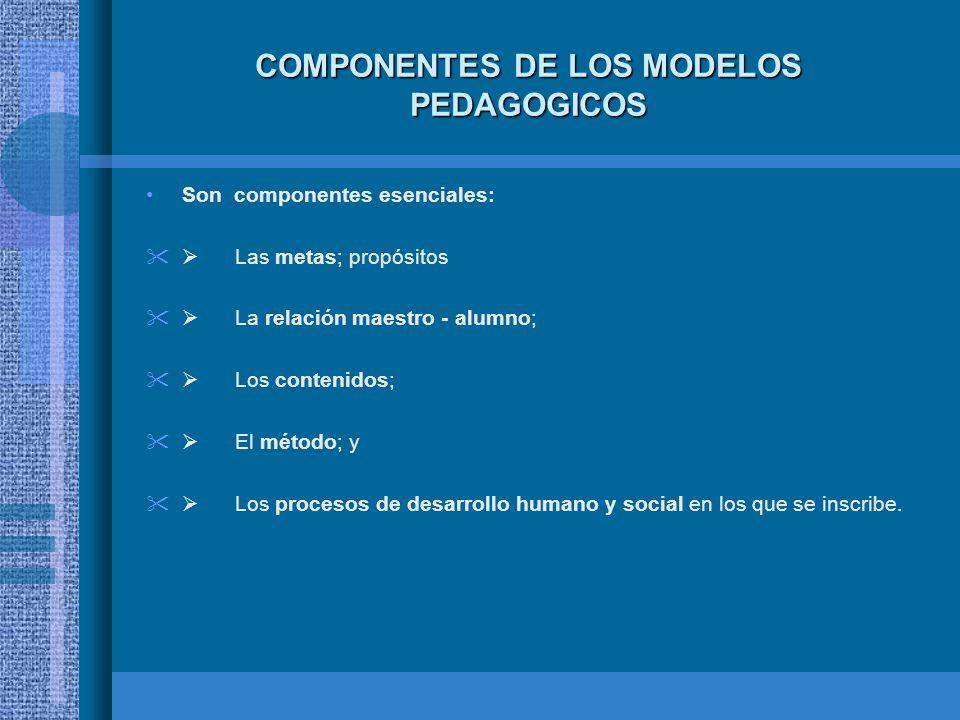 COMPONENTES DE LOS MODELOS PEDAGOGICOS