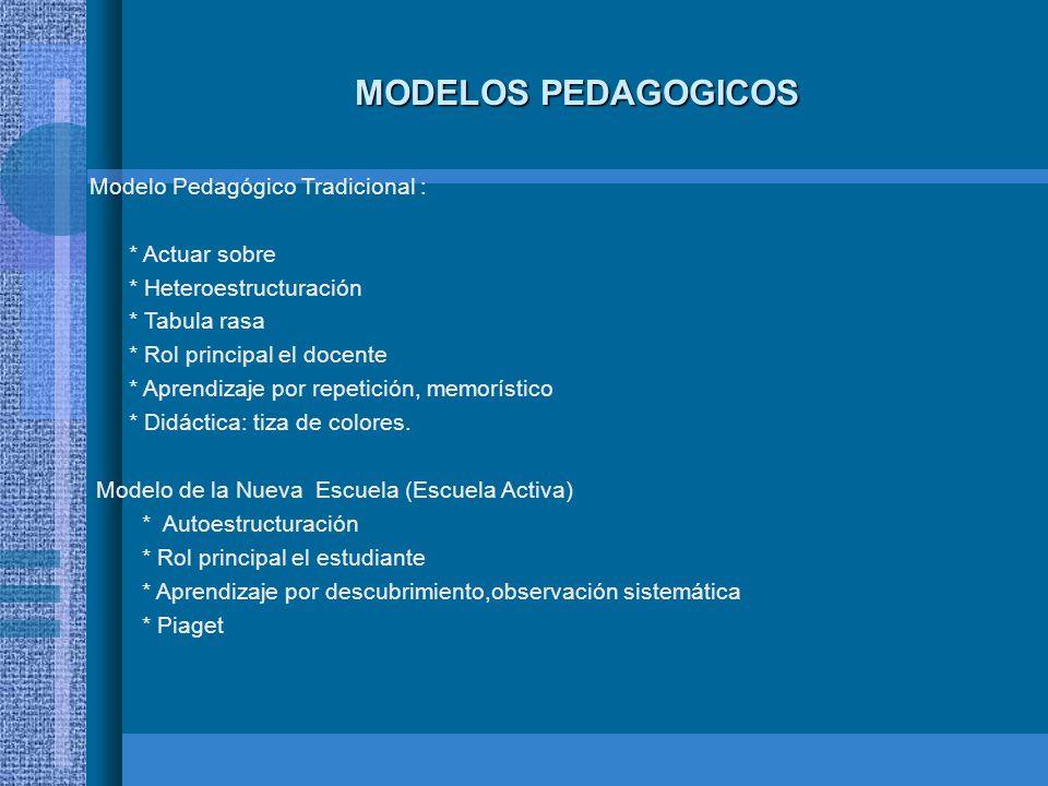 MODELOS PEDAGOGICOS Modelo Pedagógico Tradicional : * Actuar sobre