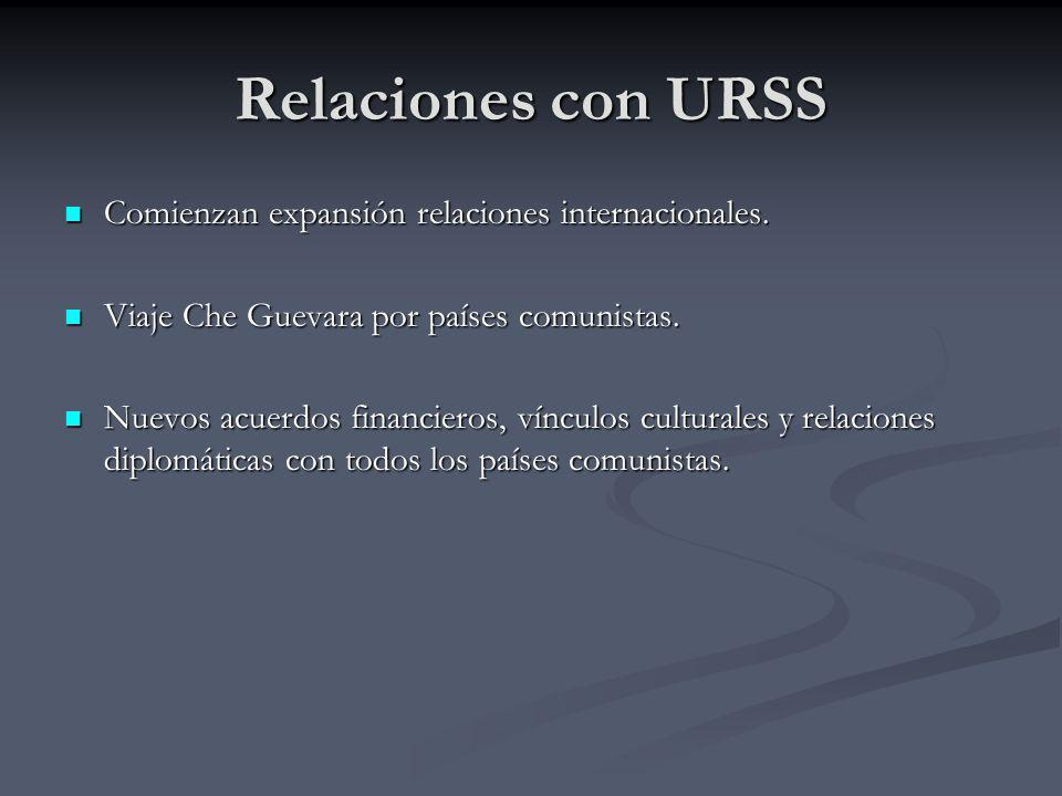 Relaciones con URSS Comienzan expansión relaciones internacionales.