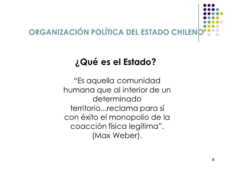 ¿Qué es el Estado ORGANIZACIÓN POLÍTICA DEL ESTADO CHILENO