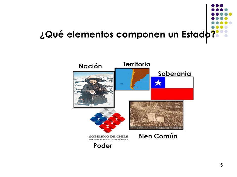 ¿Qué elementos componen un Estado