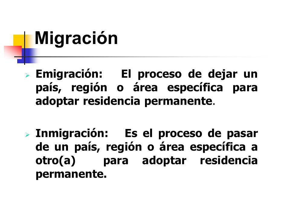 MigraciónEmigración: El proceso de dejar un país, región o área específica para adoptar residencia permanente.