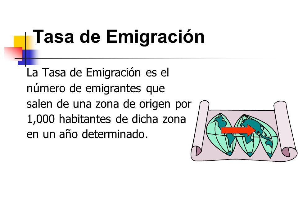 Tasa de Emigración