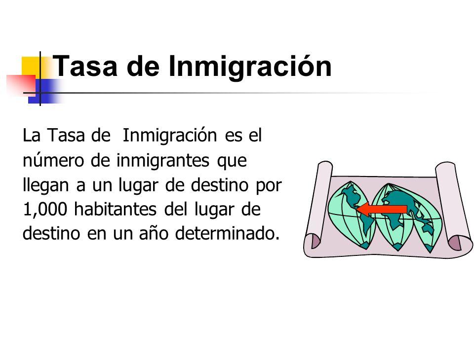 Tasa de Inmigración