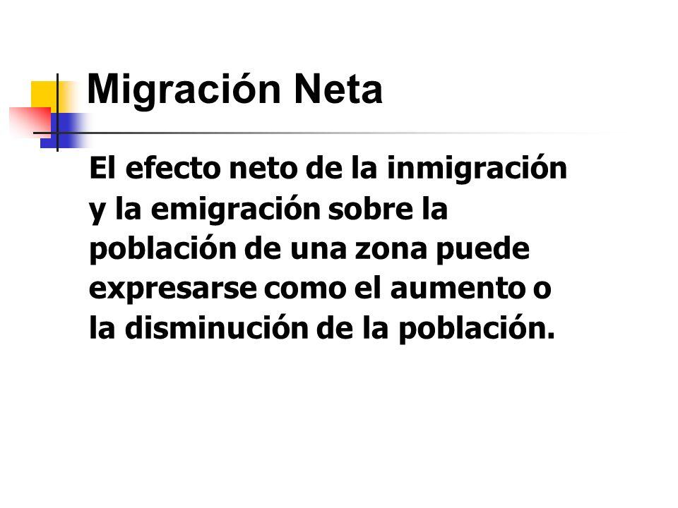 Migración Neta