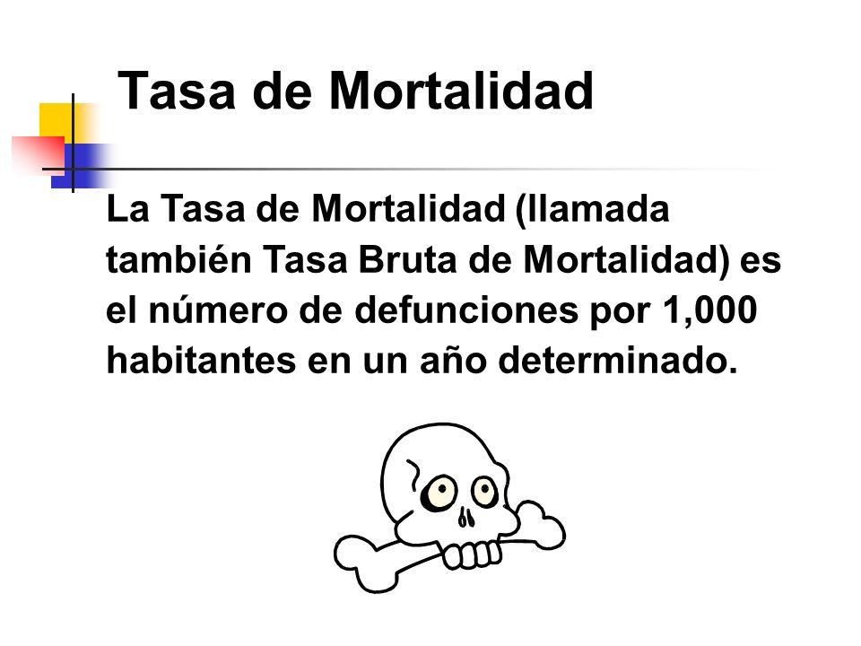 Tasa de Mortalidad