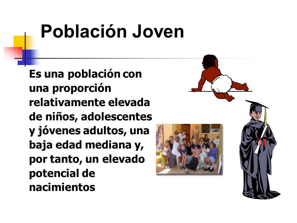 Población Joven