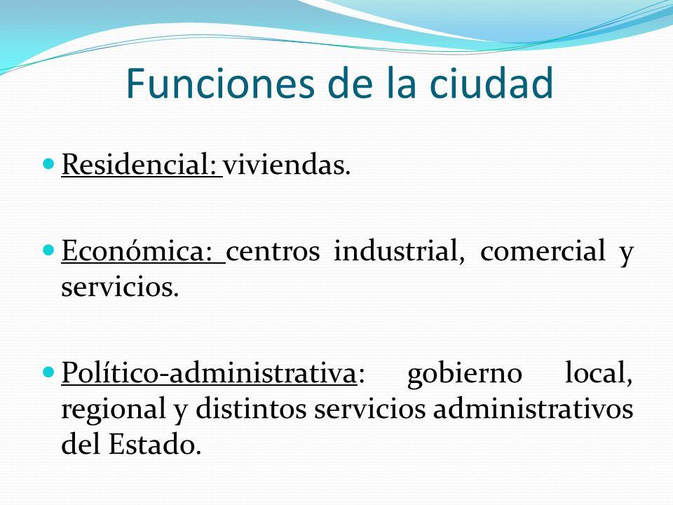 Funciones de la ciudad Residencial: viviendas.