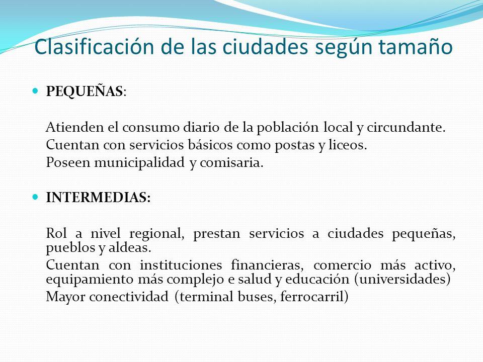 Clasificación de las ciudades según tamaño