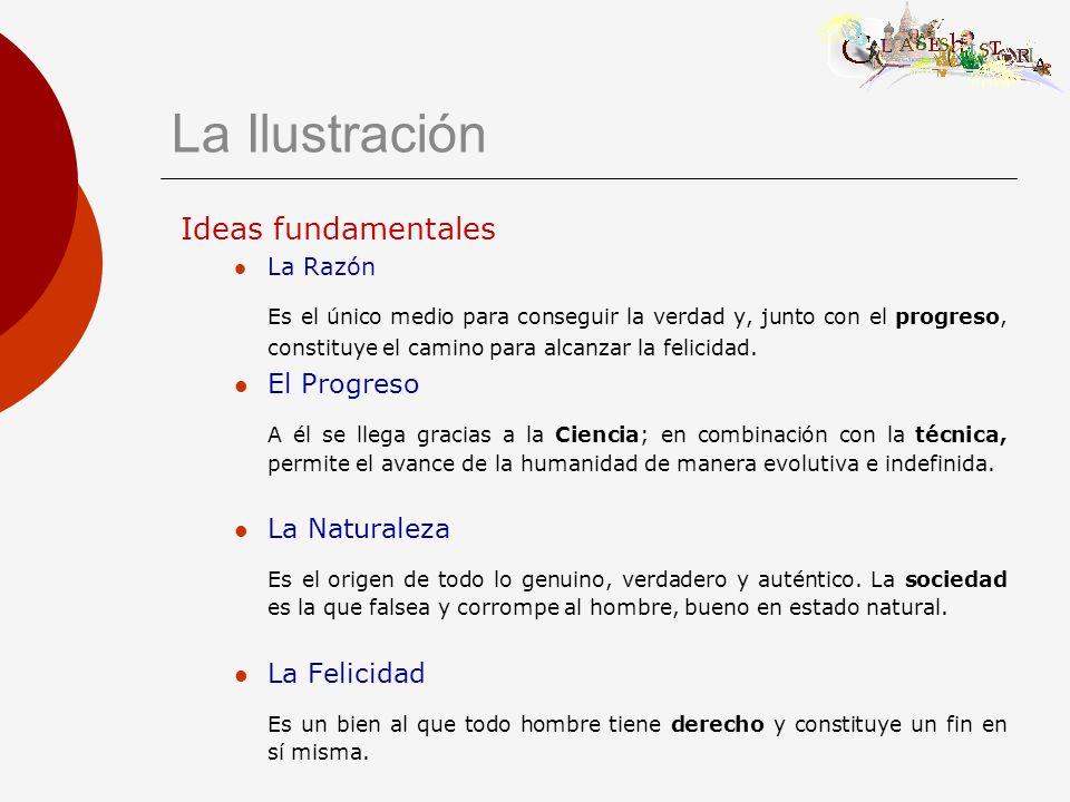 La Ilustración Ideas fundamentales. La Razón.