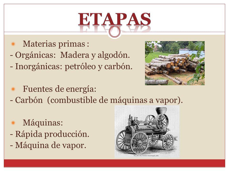 etapas Materias primas : - Orgánicas: Madera y algodón.