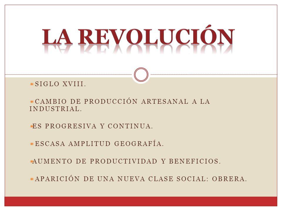 La revolución SIGLO XVIII.