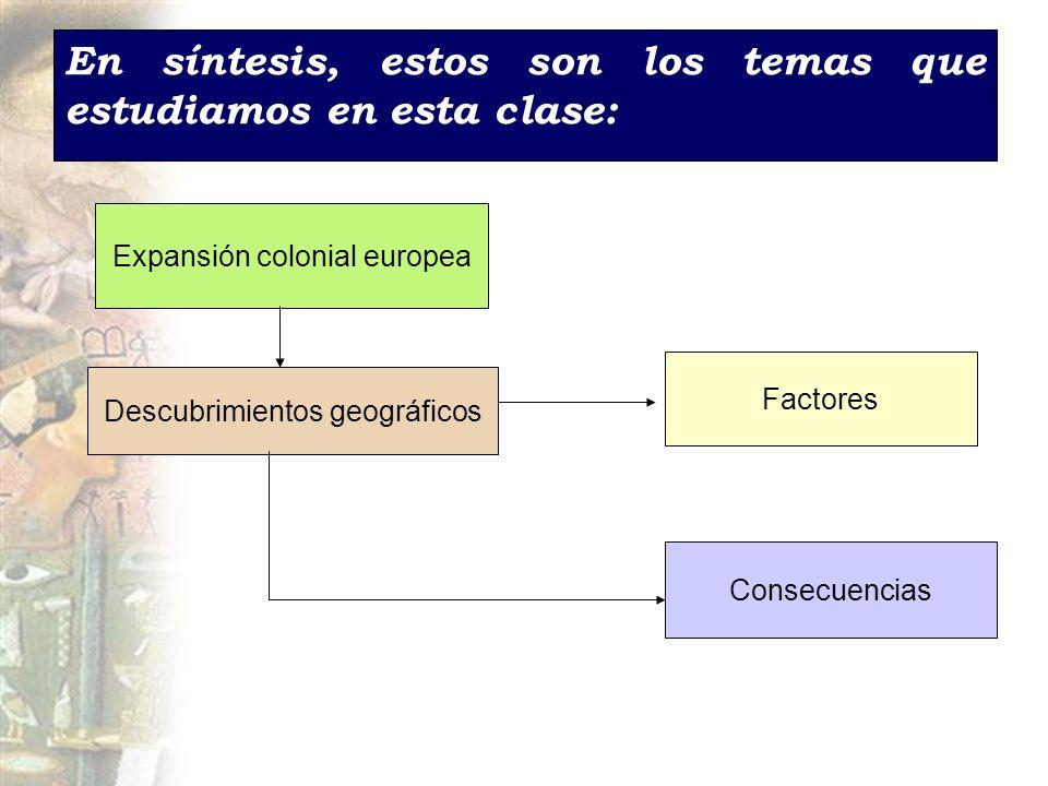 En síntesis, estos son los temas que estudiamos en esta clase: