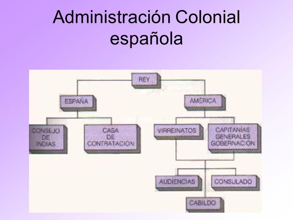 Administración Colonial española