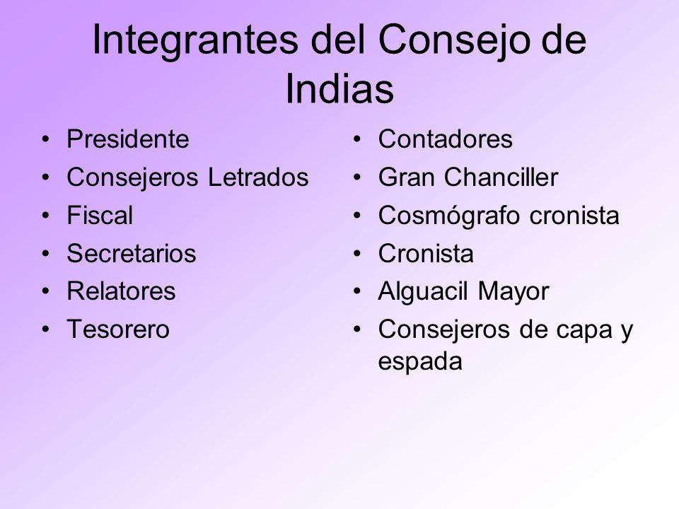 Integrantes del Consejo de Indias