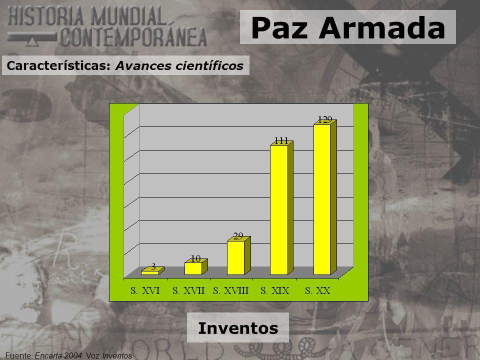 Paz Armada Inventos Características: Avances científicos