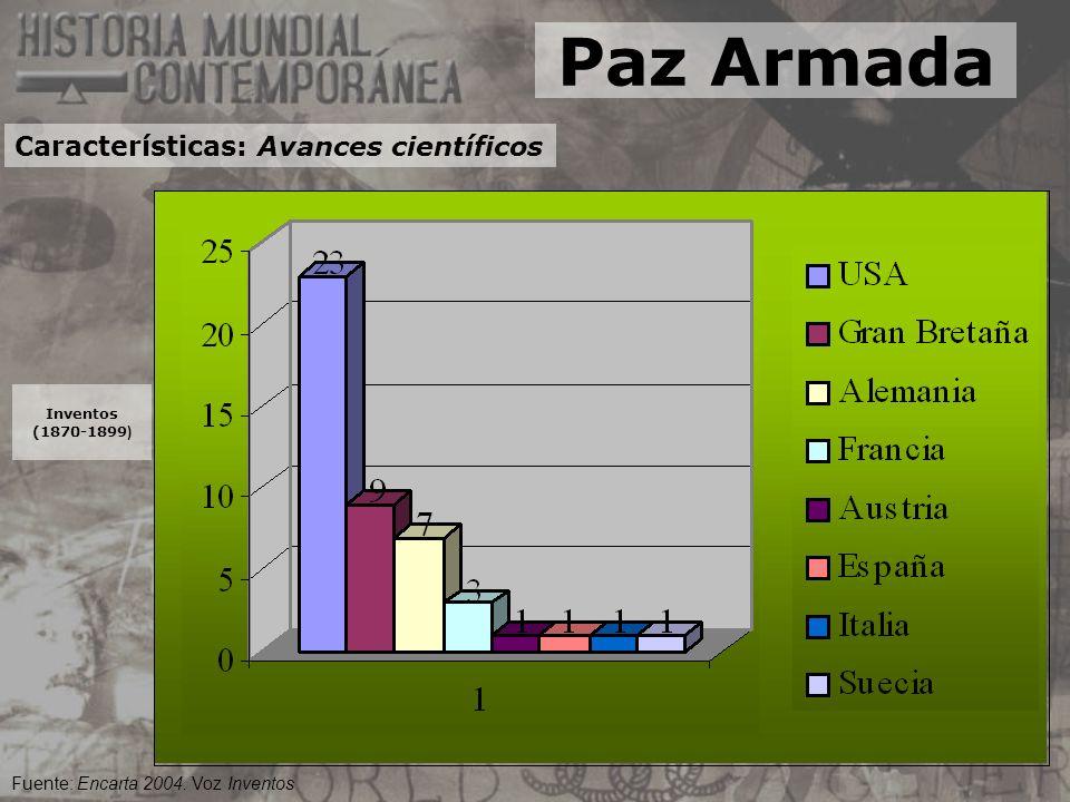 Paz Armada Características: Avances científicos