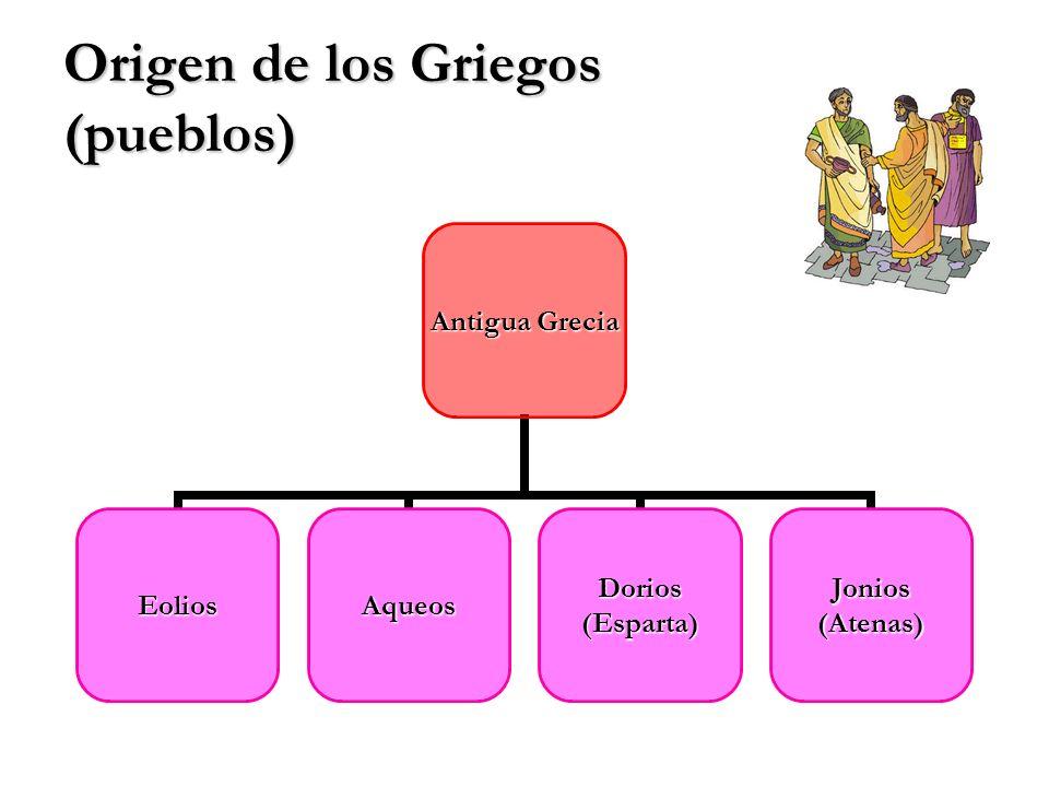 Origen de los Griegos (pueblos)