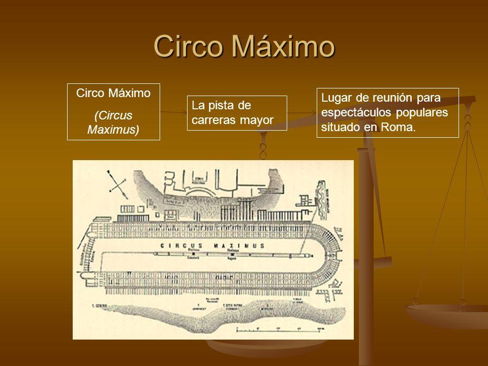 Circo Máximo Circo Máximo Lugar de reunión para (Circus Maximus)