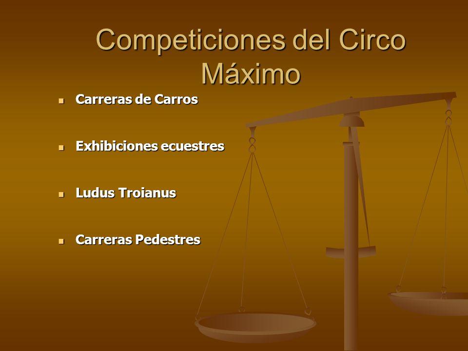 Competiciones del Circo Máximo