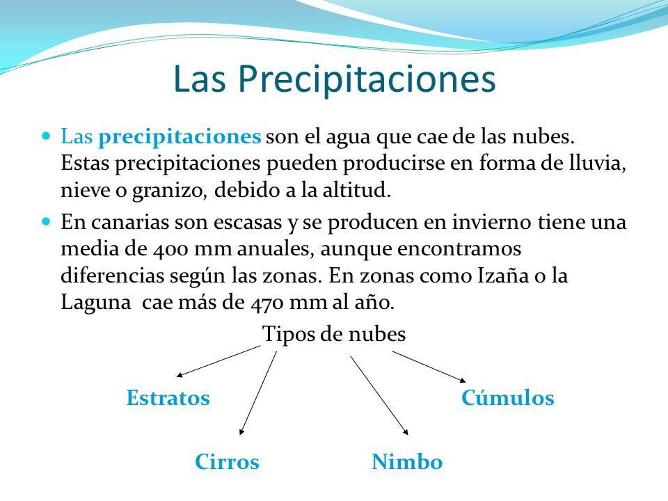Las Precipitaciones
