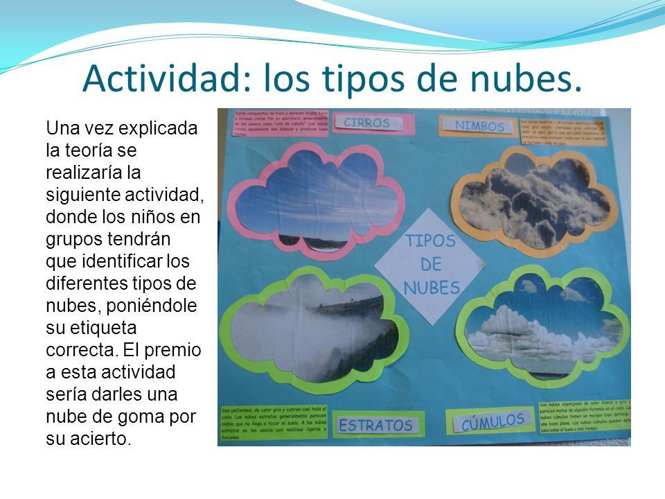 Actividad: los tipos de nubes.