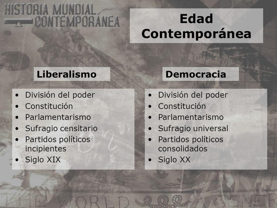 Edad Contemporánea Liberalismo Democracia División del poder