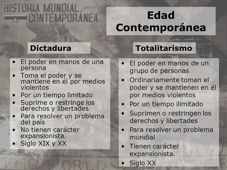 Edad Contemporánea Dictadura Totalitarismo