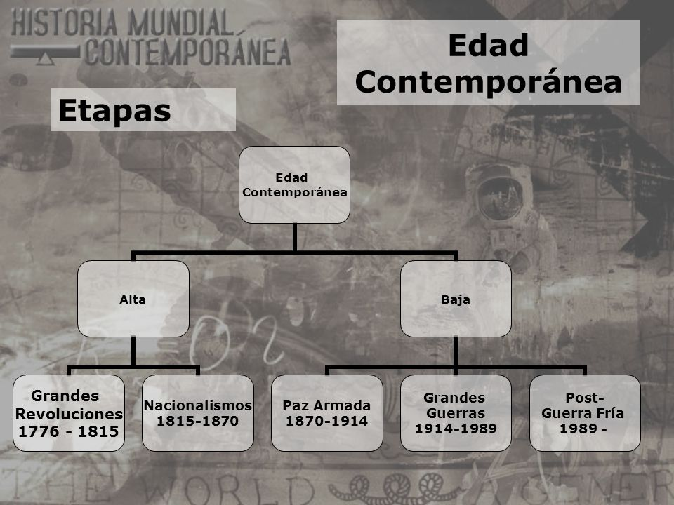 Historia mundial contempor nea ppt descargar for Imagenes de epoca contemporanea