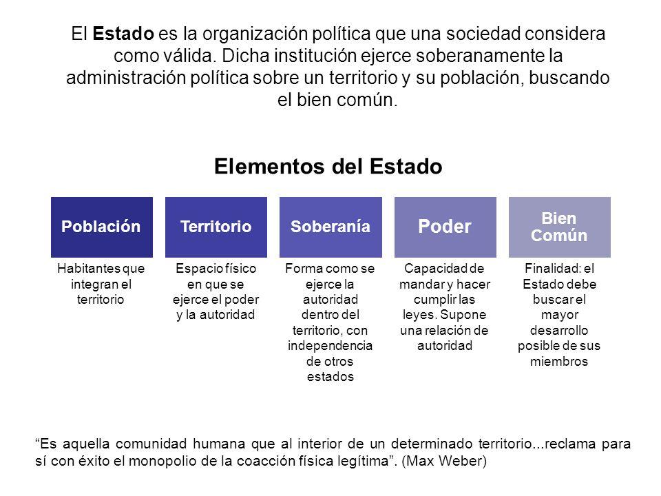 El Estado es la organización política que una sociedad considera como válida. Dicha institución ejerce soberanamente la administración política sobre un territorio y su población, buscando el bien común.