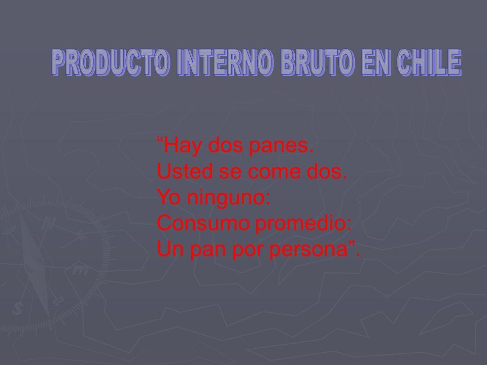 PRODUCTO INTERNO BRUTO EN CHILE