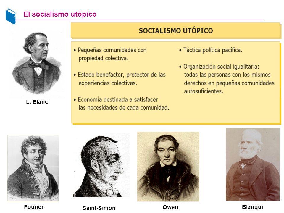 El socialismo utópico L. Blanc Fourier Saint-Simon Owen Blanqui