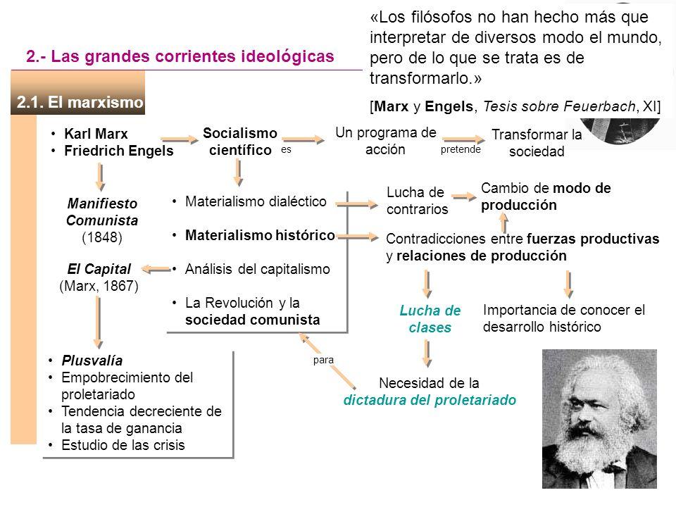 Socialismo científico dictadura del proletariado