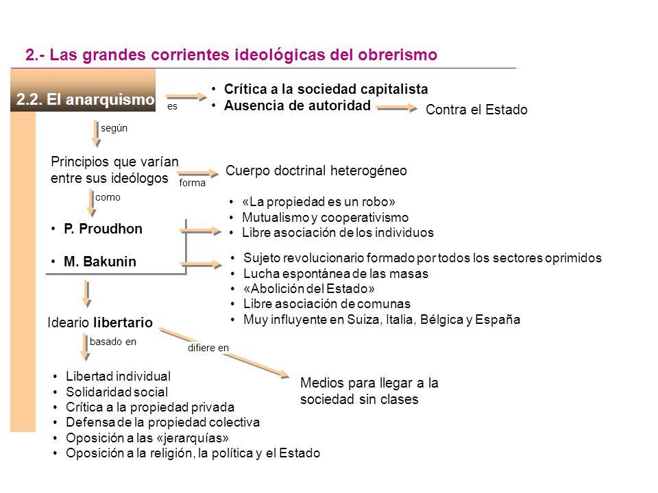 2.- Las grandes corrientes ideológicas del obrerismo