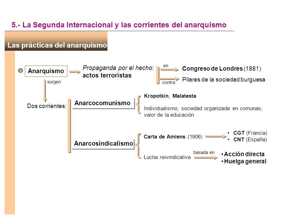 5.- La Segunda Internacional y las corrientes del anarquismo