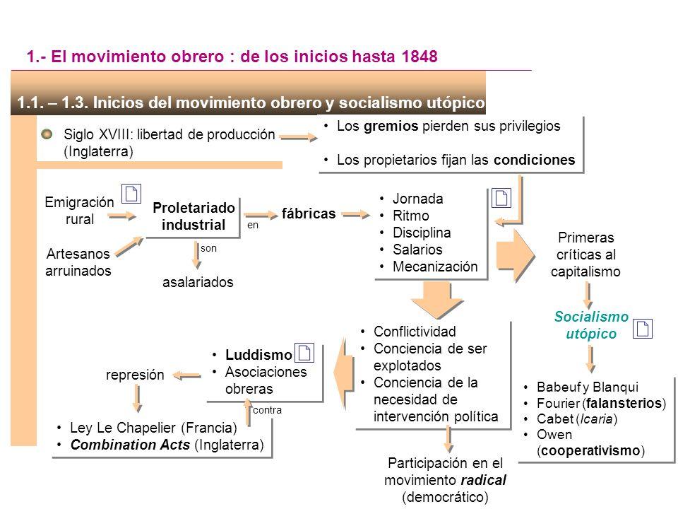 1.- El movimiento obrero : de los inicios hasta 1848