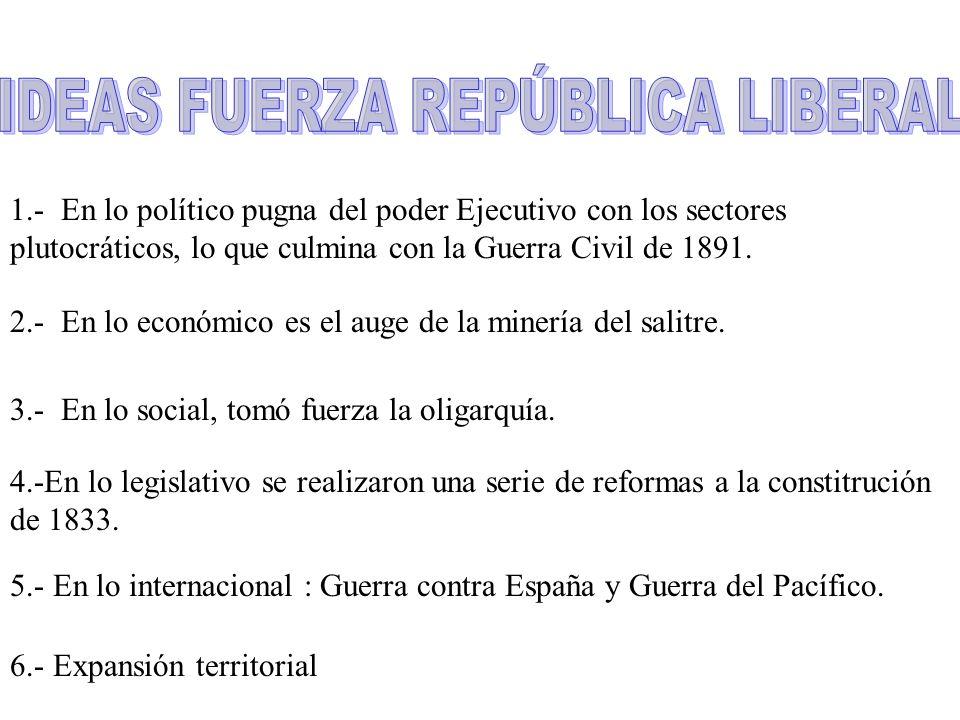 IDEAS FUERZA REPÚBLICA LIBERAL