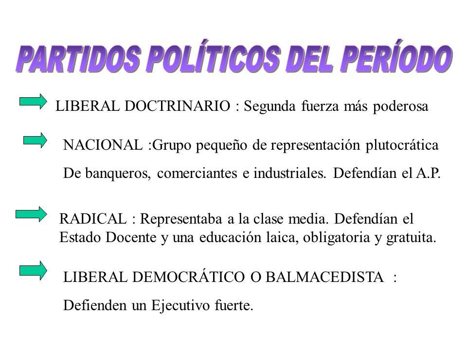PARTIDOS POLÍTICOS DEL PERÍODO