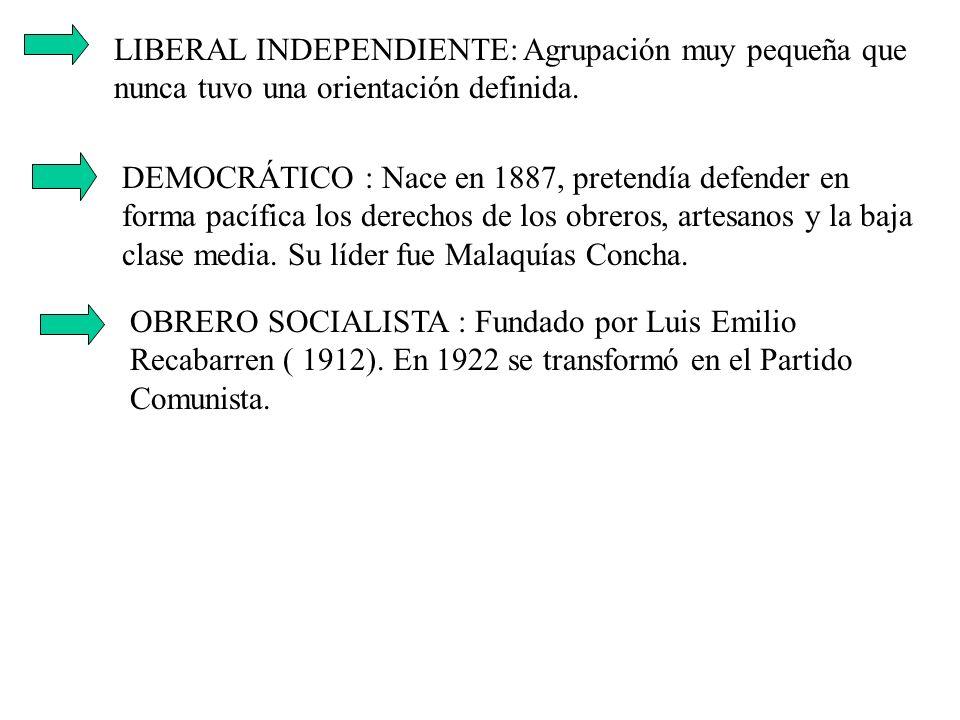 LIBERAL INDEPENDIENTE: Agrupación muy pequeña que nunca tuvo una orientación definida.