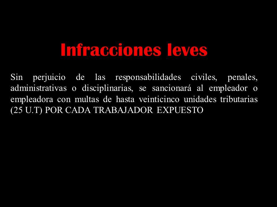 Infracciones leves