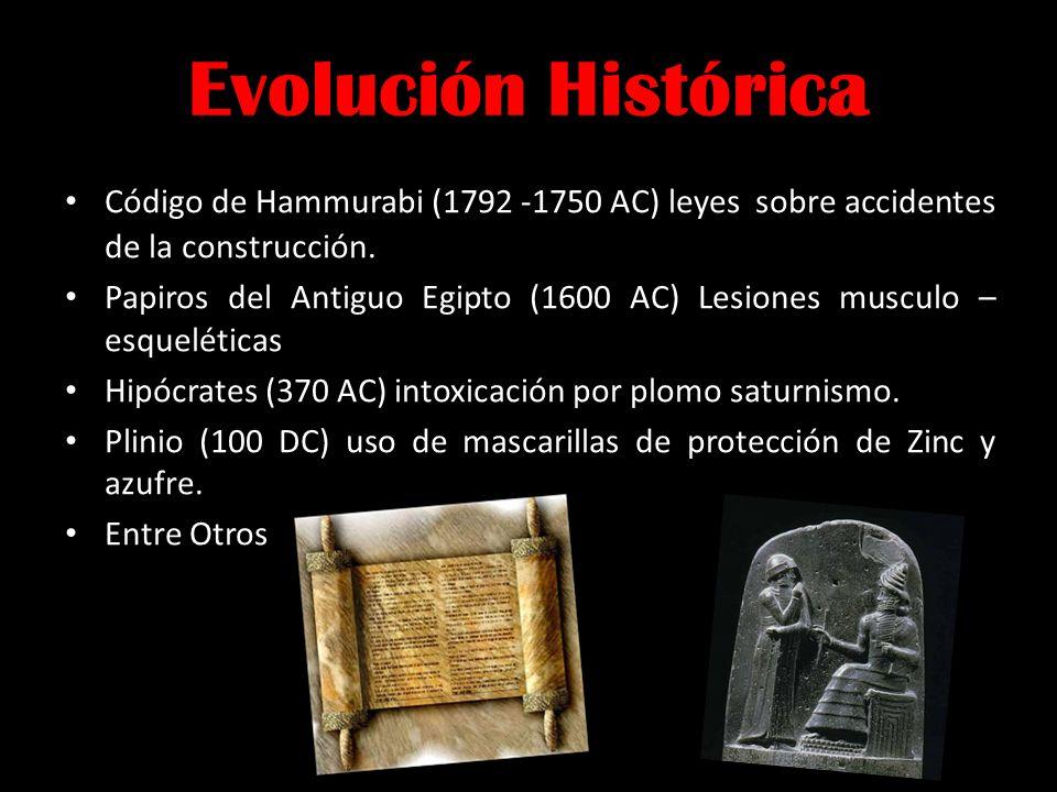 Evolución Histórica Código de Hammurabi (1792 -1750 AC) leyes sobre accidentes de la construcción.