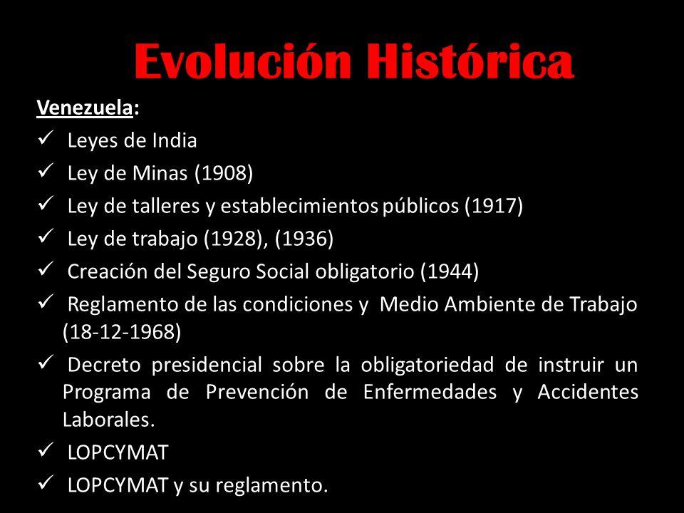Evolución Histórica Venezuela: Leyes de India Ley de Minas (1908)