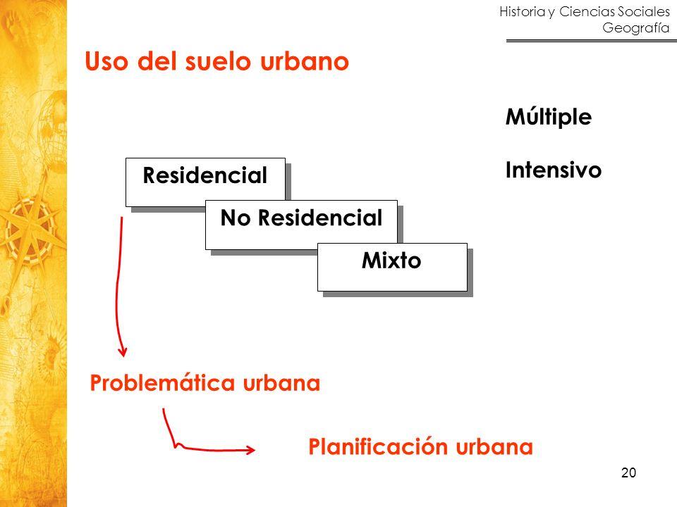 Uso del suelo urbano Múltiple Intensivo Residencial No Residencial