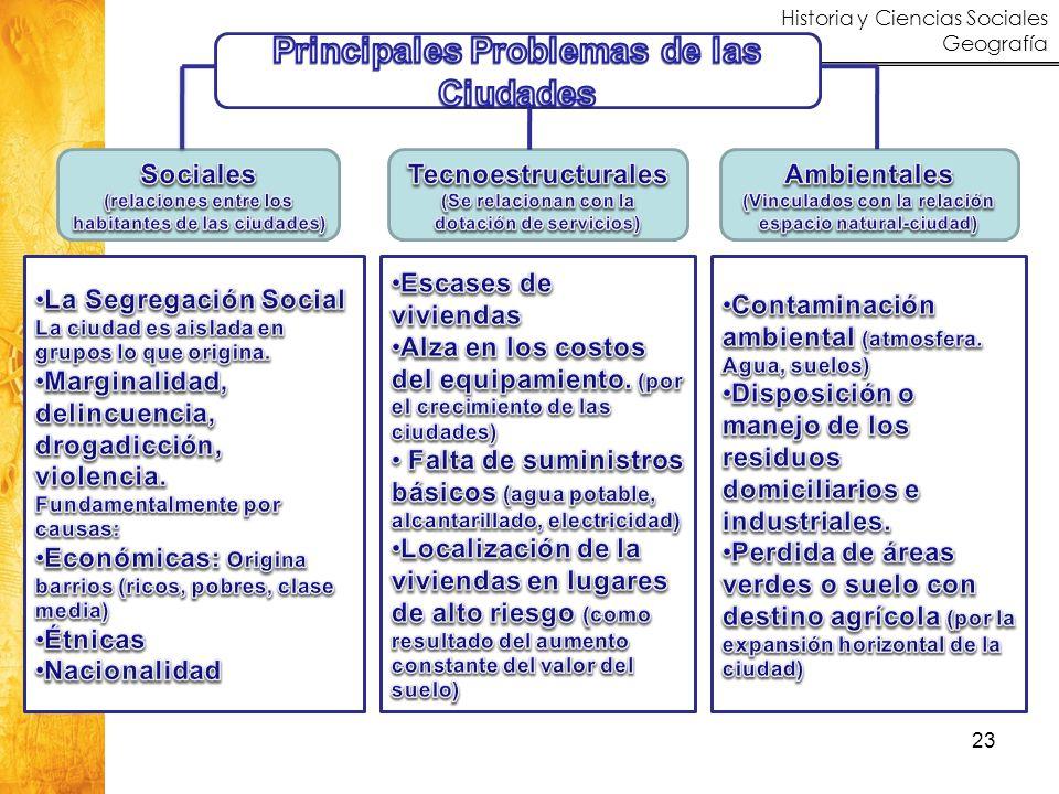Principales Problemas de las Ciudades