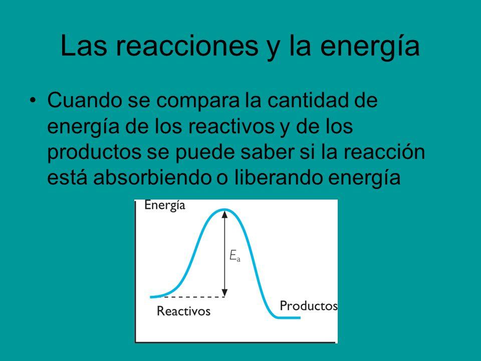 Las reacciones y la energía